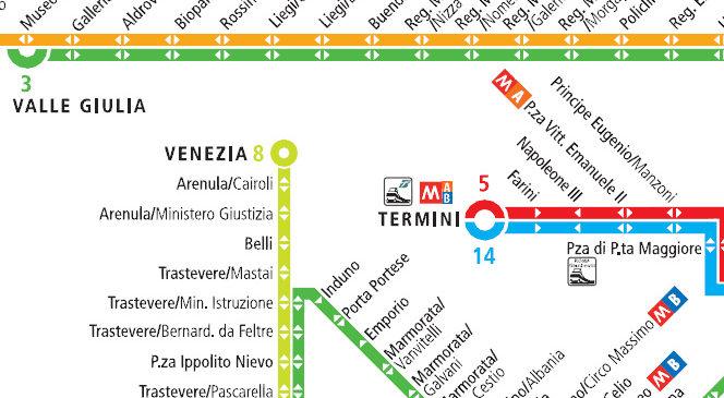 Mapa tramvajskih linija